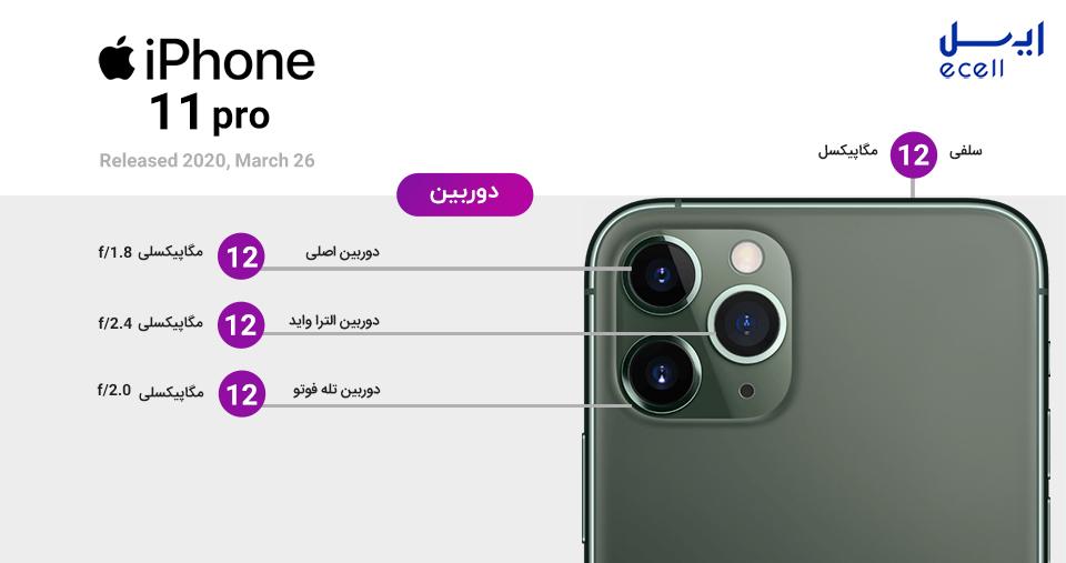 دوربین iphone 11 pro