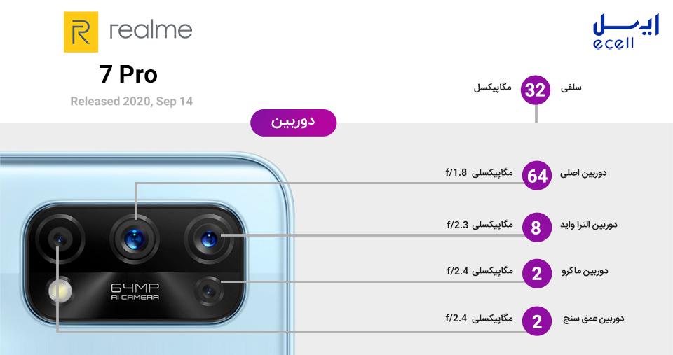 دوربین realme 7 pro