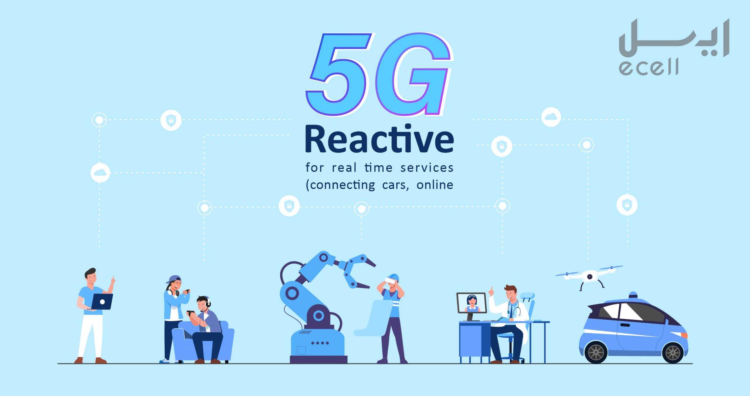 گوشیهای دارای اینترنت 5g